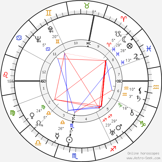 Jean Tardieu birth chart, biography, wikipedia 2019, 2020