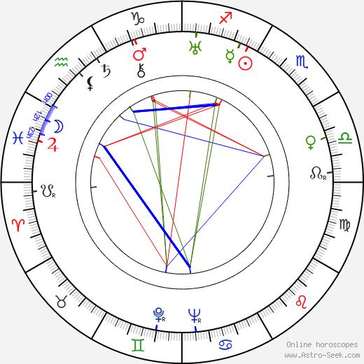 Jerzy Pichelski astro natal birth chart, Jerzy Pichelski horoscope, astrology