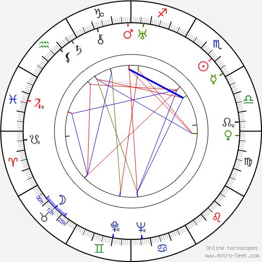 Joan Barry tema natale, oroscopo, Joan Barry oroscopi gratuiti, astrologia