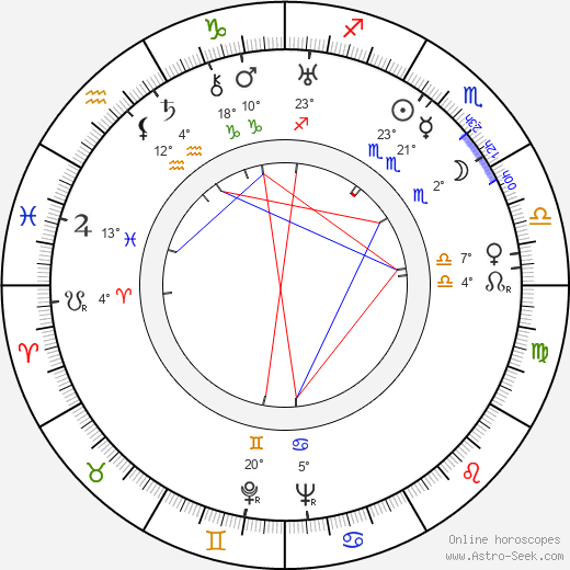 Mary Alice Nelson Archambaud birth chart, biography, wikipedia 2018, 2019