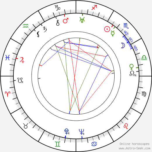 Mary Alice Nelson Archambaud astro natal birth chart, Mary Alice Nelson Archambaud horoscope, astrology