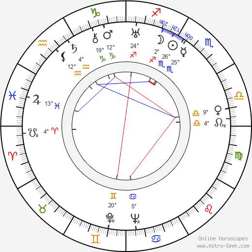 Nancy Carroll birth chart, biography, wikipedia 2016, 2017