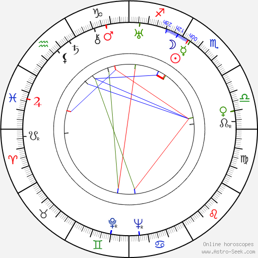 Nancy Carroll horoscope, astrology, astro natal chart