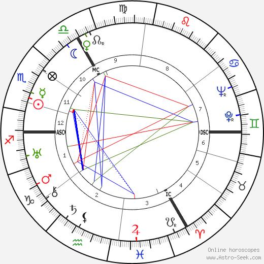 Queenie Ashton день рождения гороскоп, Queenie Ashton Натальная карта онлайн