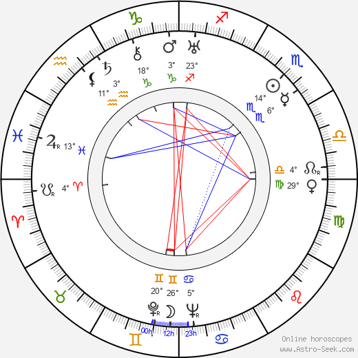 Slávka Tauberová birth chart, biography, wikipedia 2019, 2020