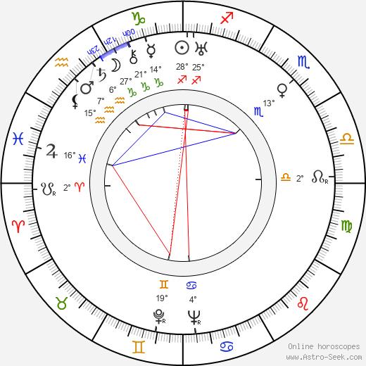 Anita Dorris birth chart, biography, wikipedia 2020, 2021