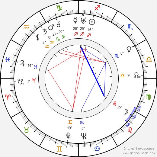 Chuck Hamilton birth chart, biography, wikipedia 2020, 2021