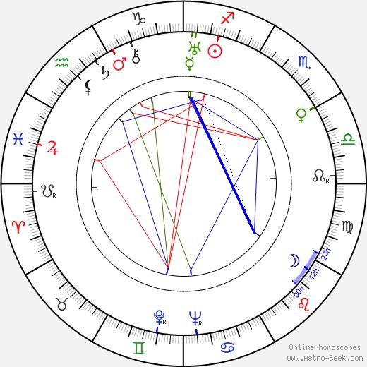 Chuck Hamilton birth chart, Chuck Hamilton astro natal horoscope, astrology