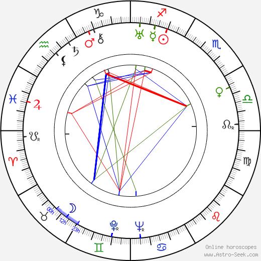 Gurgen Gabrielyan tema natale, oroscopo, Gurgen Gabrielyan oroscopi gratuiti, astrologia