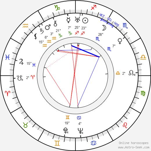 Hardie Albright tema natale, biography, Biografia da Wikipedia 2020, 2021