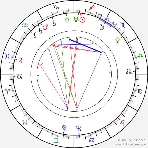 Hardie Albright tema natale, oroscopo, Hardie Albright oroscopi gratuiti, astrologia