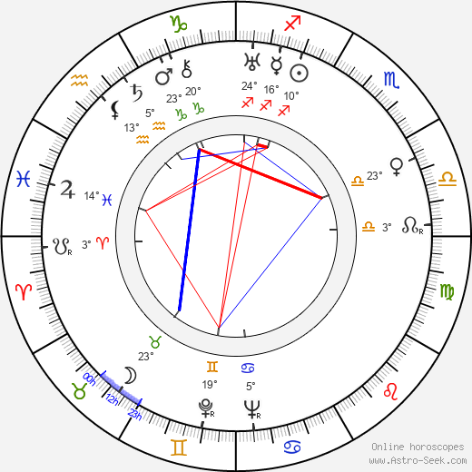 Jan Vostrčil birth chart, biography, wikipedia 2019, 2020