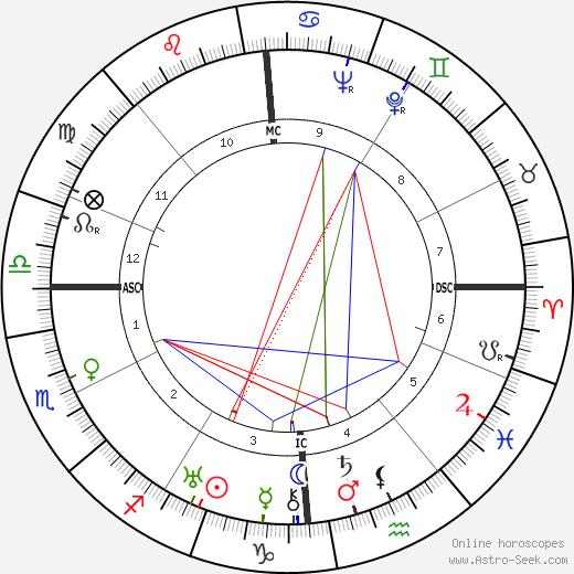Jean Bourin astro natal birth chart, Jean Bourin horoscope, astrology