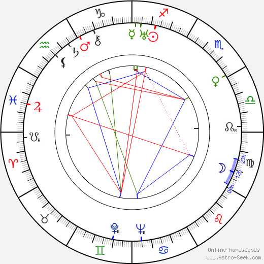 Una Merkel astro natal birth chart, Una Merkel horoscope, astrology