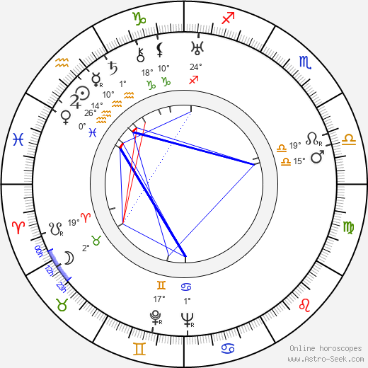 Henry Garcia birth chart, biography, wikipedia 2020, 2021