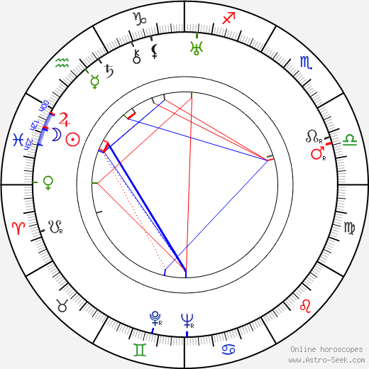 Joe Gilbert birth chart, Joe Gilbert astro natal horoscope, astrology