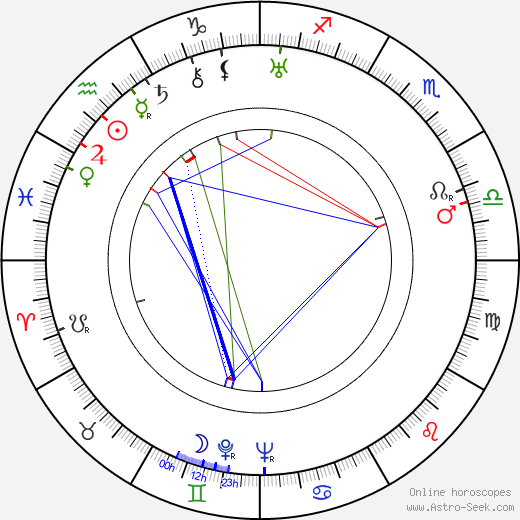 Marcelle Romée birth chart, Marcelle Romée astro natal horoscope, astrology