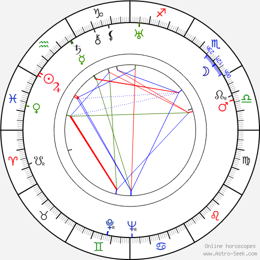 Oľga Adamčíková astro natal birth chart, Oľga Adamčíková horoscope, astrology