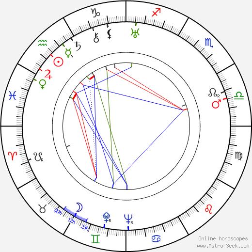 Siko Dolidze tema natale, oroscopo, Siko Dolidze oroscopi gratuiti, astrologia
