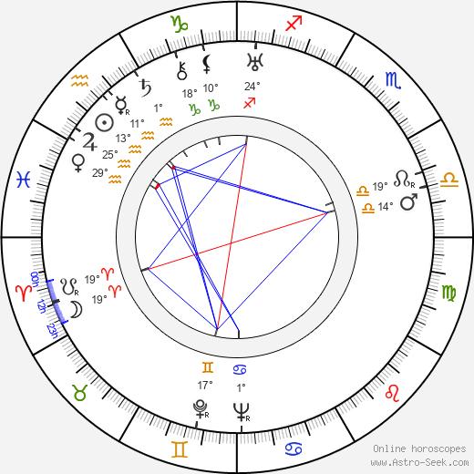 Sondra Rodgers birth chart, biography, wikipedia 2020, 2021