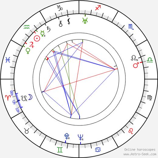 Sondra Rodgers birth chart, Sondra Rodgers astro natal horoscope, astrology