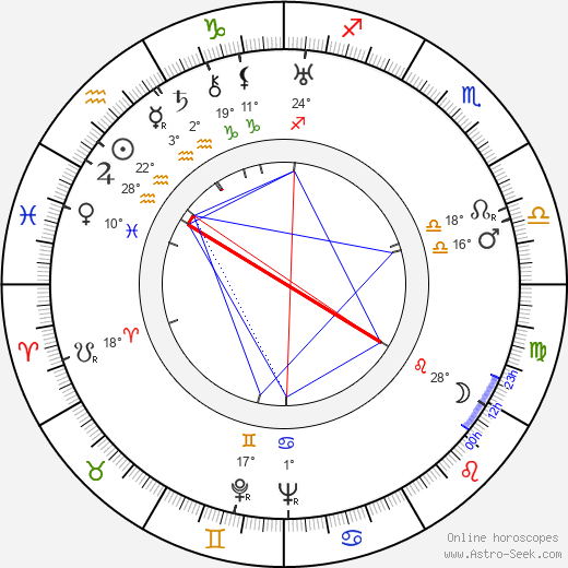 Todd Duncan birth chart, biography, wikipedia 2018, 2019