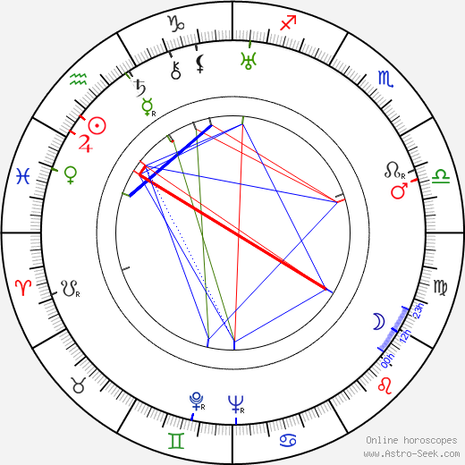 Todd Duncan astro natal birth chart, Todd Duncan horoscope, astrology