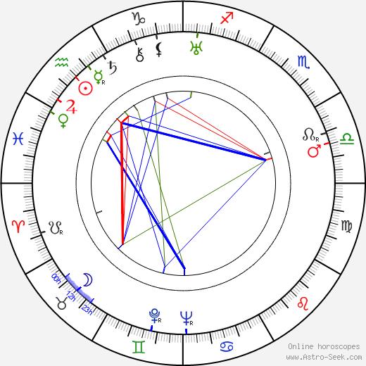 Tuomi Elmgren-Heinonen день рождения гороскоп, Tuomi Elmgren-Heinonen Натальная карта онлайн