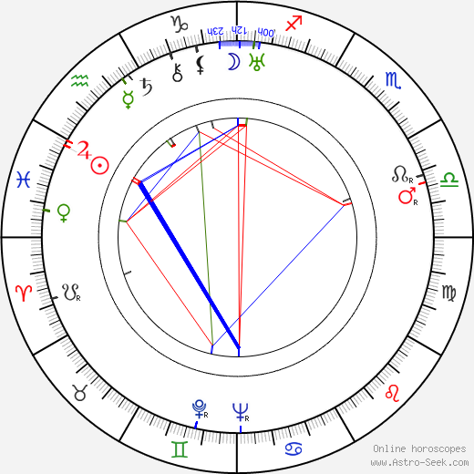 William H. Clothier tema natale, oroscopo, William H. Clothier oroscopi gratuiti, astrologia