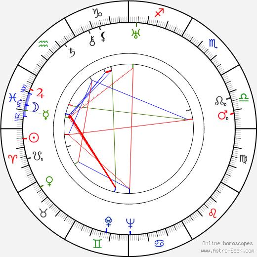 Betty Balfour tema natale, oroscopo, Betty Balfour oroscopi gratuiti, astrologia