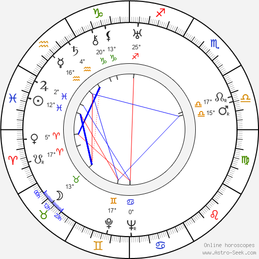 Dorothy Mackaill birth chart, biography, wikipedia 2019, 2020