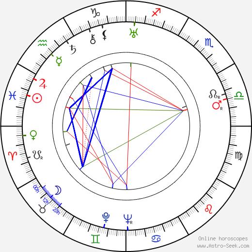 Dorothy Mackaill astro natal birth chart, Dorothy Mackaill horoscope, astrology