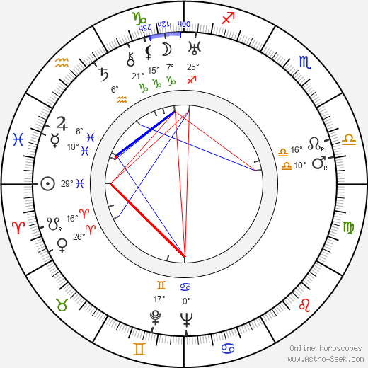 James Ford birth chart, biography, wikipedia 2020, 2021