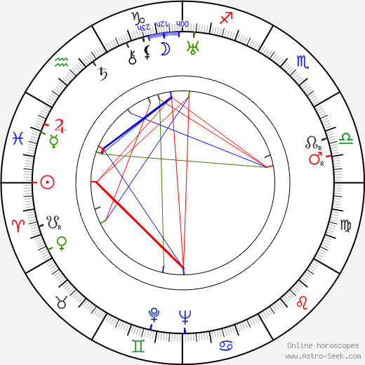 James Ford birth chart, James Ford astro natal horoscope, astrology