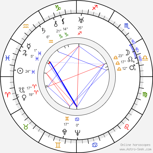 Verree Teasdale birth chart, biography, wikipedia 2019, 2020