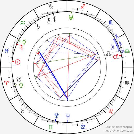 Verree Teasdale birth chart, Verree Teasdale astro natal horoscope, astrology