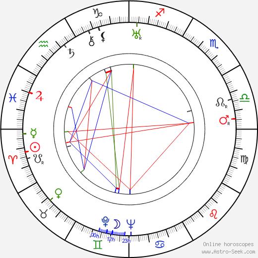 Antti Halonen день рождения гороскоп, Antti Halonen Натальная карта онлайн