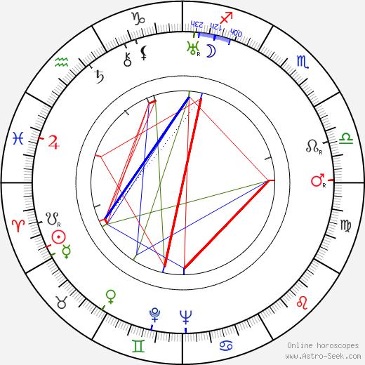 František Suk tema natale, oroscopo, František Suk oroscopi gratuiti, astrologia