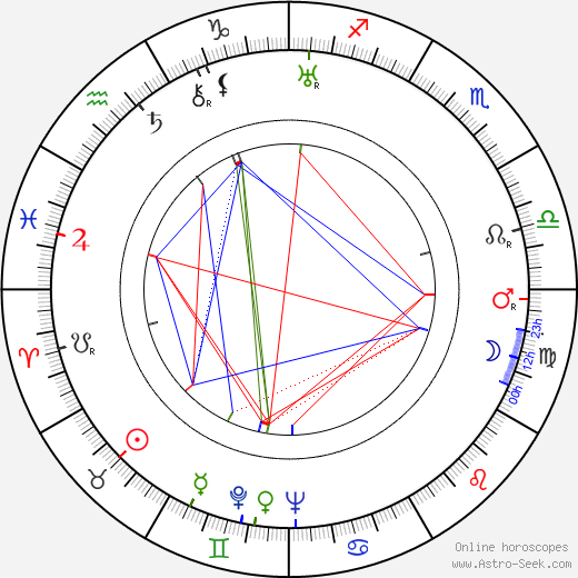 Erasmo Pascual birth chart, Erasmo Pascual astro natal horoscope, astrology