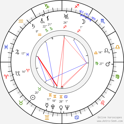 Gabriel Gobin birth chart, biography, wikipedia 2017, 2018