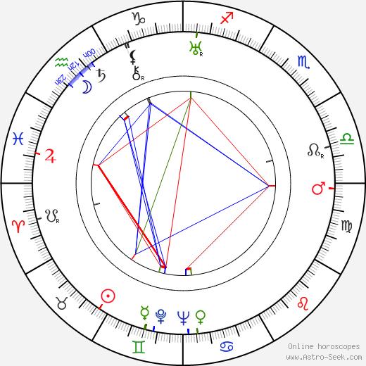 George E. Stone birth chart, George E. Stone astro natal horoscope, astrology