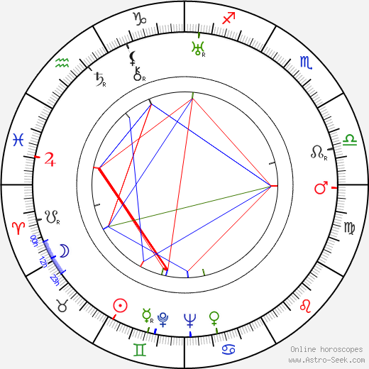 Jindřich Blažíček tema natale, oroscopo, Jindřich Blažíček oroscopi gratuiti, astrologia