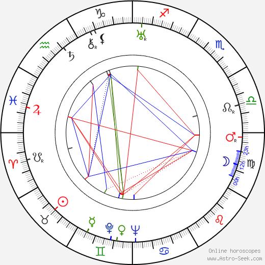Paul Azaïs день рождения гороскоп, Paul Azaïs Натальная карта онлайн