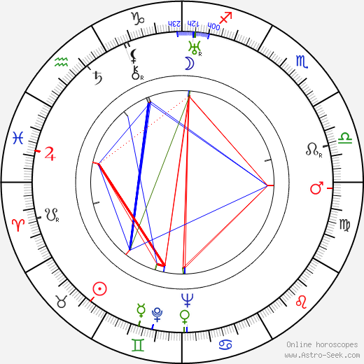 Pavel Demel astro natal birth chart, Pavel Demel horoscope, astrology