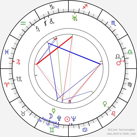 Anthony Veiller tema natale, oroscopo, Anthony Veiller oroscopi gratuiti, astrologia