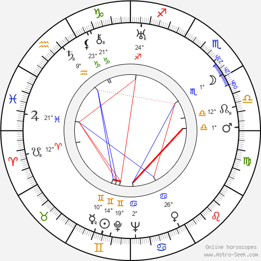 Aram Khachaturyan birth chart, biography, wikipedia 2019, 2020