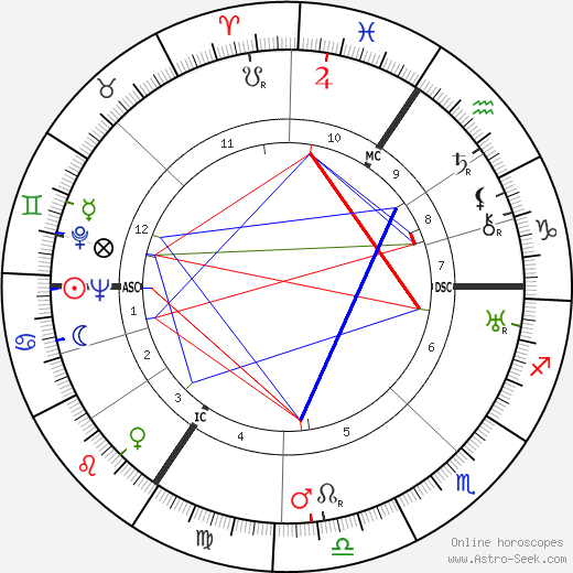 Fernand Demany astro natal birth chart, Fernand Demany horoscope, astrology