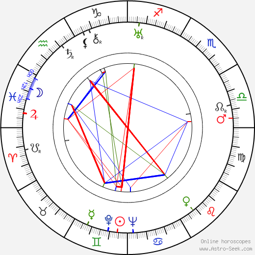 Ona Munson astro natal birth chart, Ona Munson horoscope, astrology