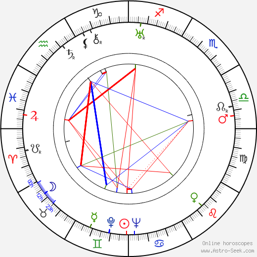 Toivo Palomurto astro natal birth chart, Toivo Palomurto horoscope, astrology