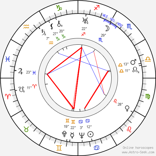 Edward Woods birth chart, biography, wikipedia 2018, 2019